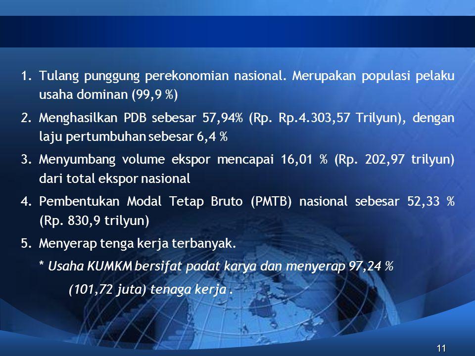 1. Tulang punggung perekonomian nasional