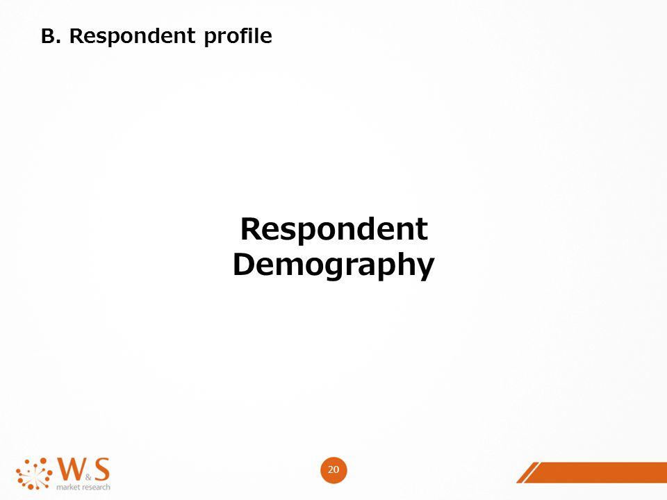 Respondent Demography