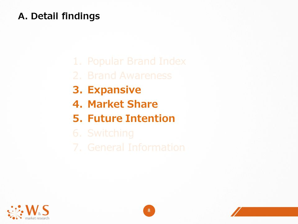 Popular Brand Index Brand Awareness Expansive Market Share