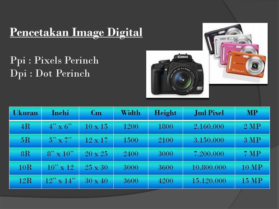 Pencetakan Image Digital
