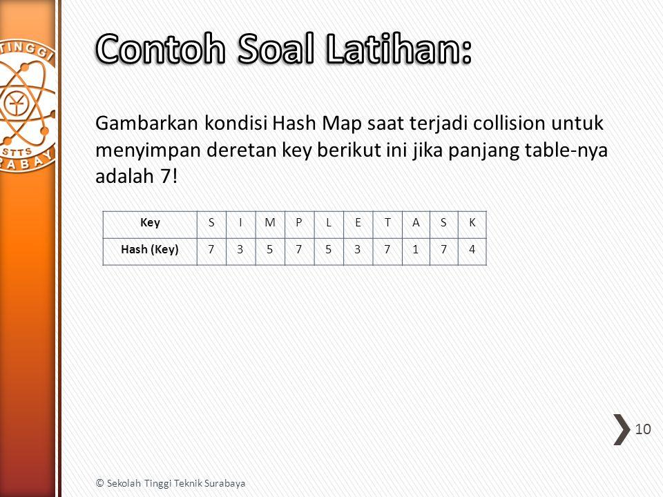 Contoh Soal Latihan: Gambarkan kondisi Hash Map saat terjadi collision untuk menyimpan deretan key berikut ini jika panjang table-nya adalah 7!