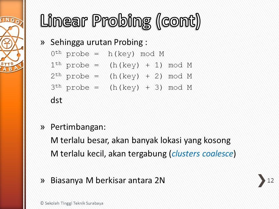 Linear Probing (cont) Sehingga urutan Probing : dst Pertimbangan:
