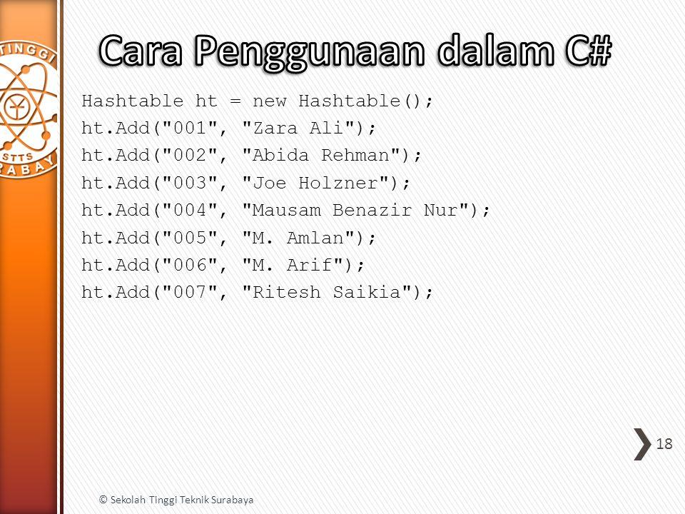 Cara Penggunaan dalam C#