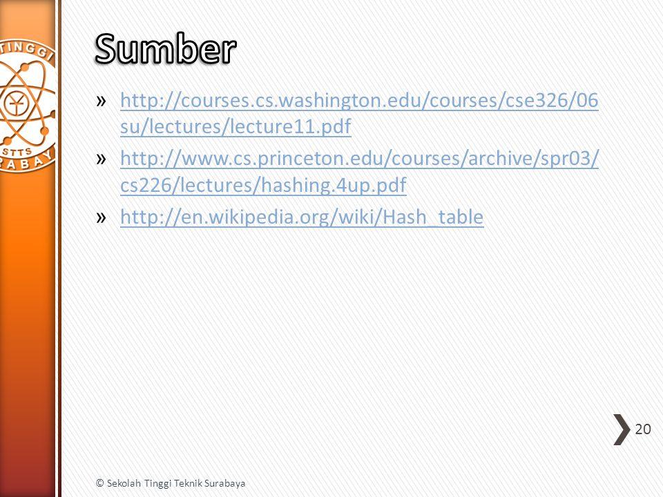 Sumber http://courses.cs.washington.edu/courses/cse326/06su/lectures/lecture11.pdf.