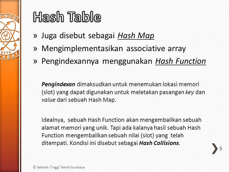 Hash Table Juga disebut sebagai Hash Map
