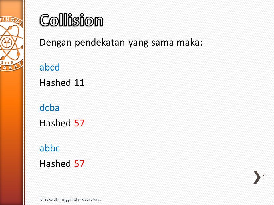 Collision Dengan pendekatan yang sama maka: abcd Hashed 11 dcba Hashed 57 abbc © Sekolah Tinggi Teknik Surabaya.