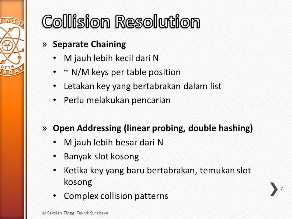 Collision Resolution Separate Chaining M jauh lebih kecil dari N