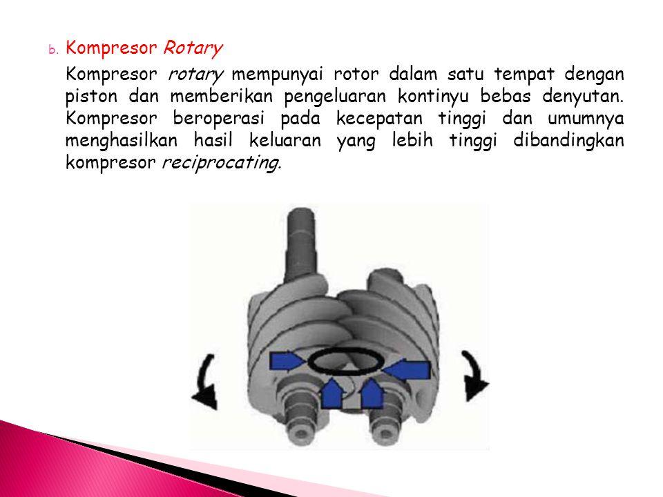 Kompresor Rotary
