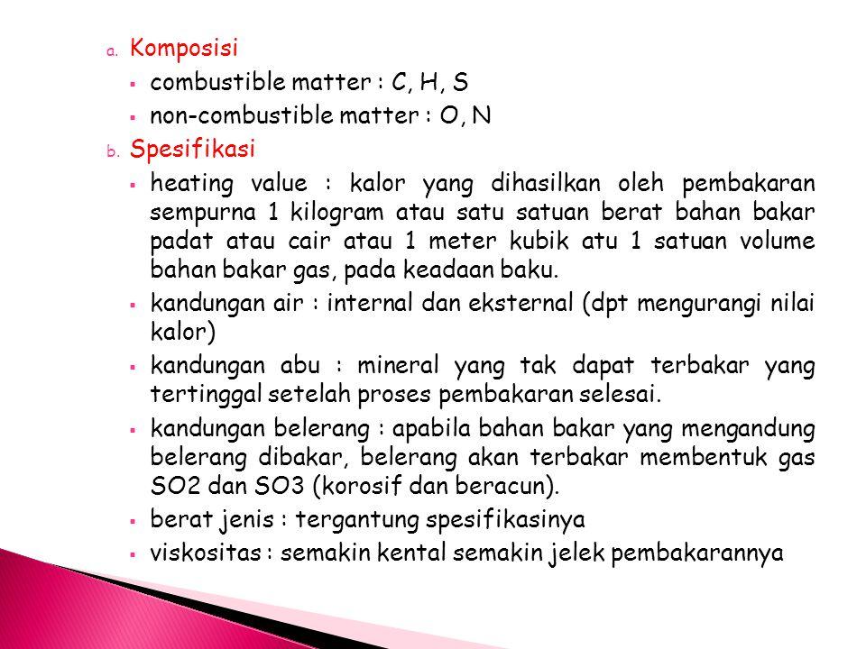 Komposisi combustible matter : C, H, S. non-combustible matter : O, N. Spesifikasi.