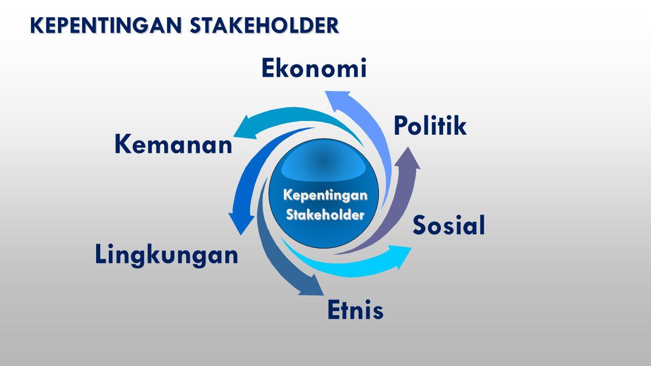Kepentingan stakeholder
