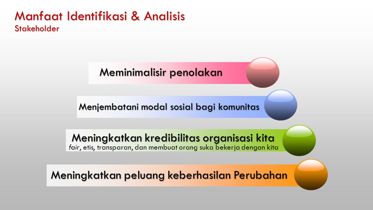 Manfaat Identifikasi & Analisis Stakeholder