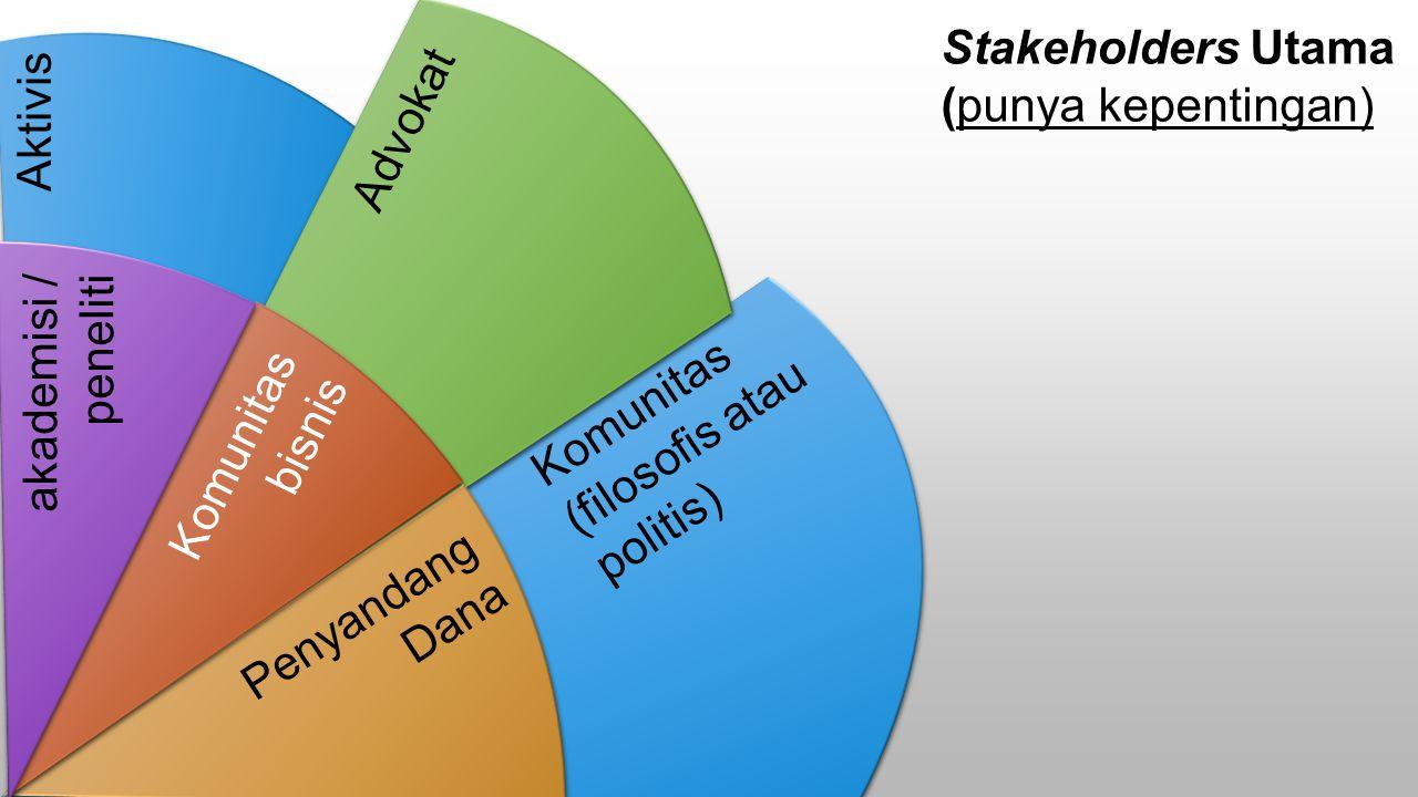 Stakeholders Utama (punya kepentingan) Aktivis. Advokat. Komunitas. (filosofis atau politis) akademisi /