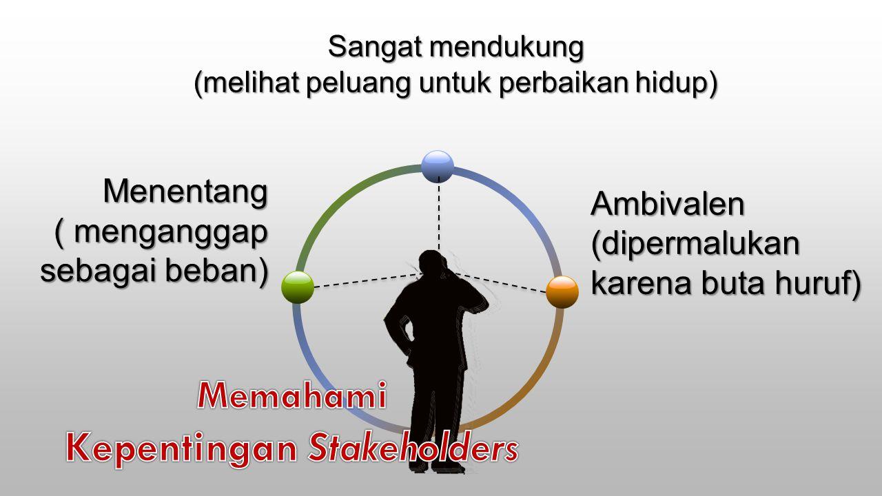 Kepentingan Stakeholders