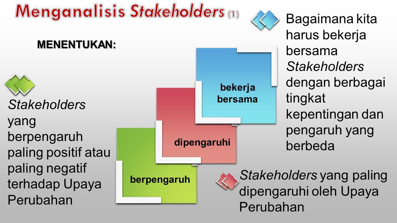 Menganalisis Stakeholders (1)