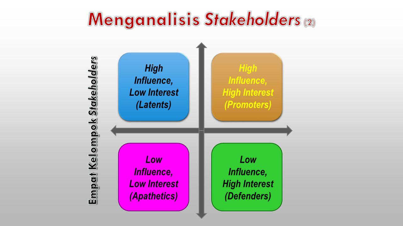 Menganalisis Stakeholders (2) Empat Kelompok Stakeholders