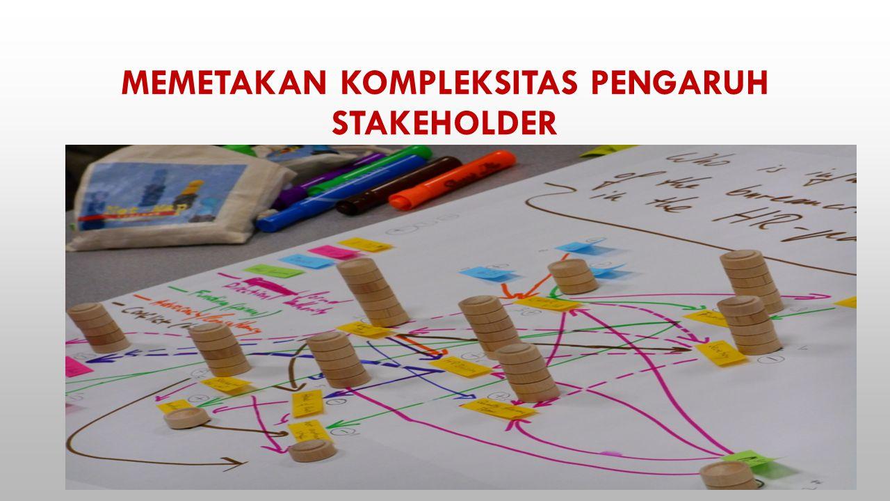 Memetakan kompleksitas Pengaruh Stakeholder