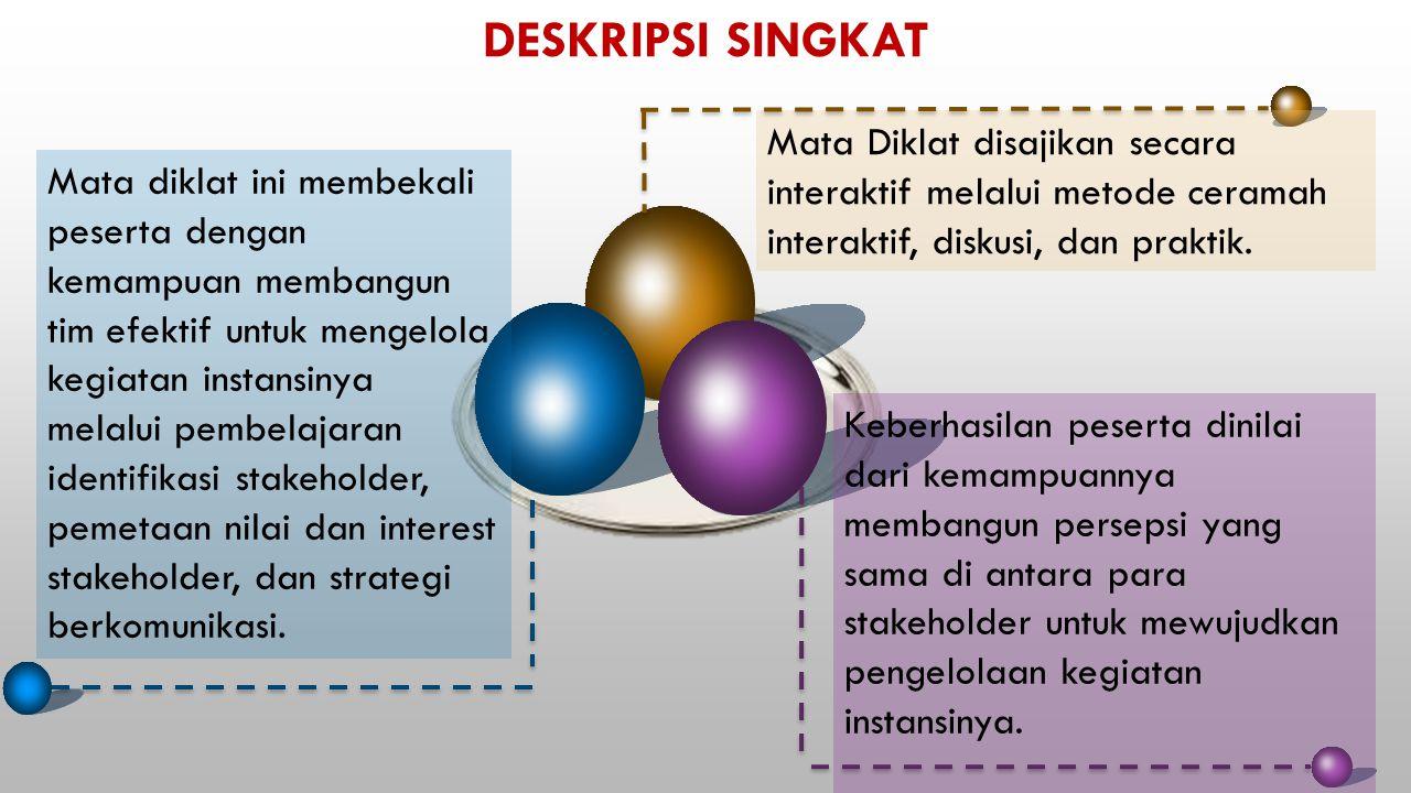 Deskripsi Singkat Mata Diklat disajikan secara interaktif melalui metode ceramah interaktif, diskusi, dan praktik.