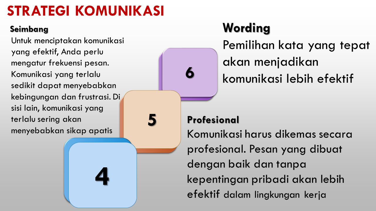 4 5 6 STRATEGI KOMUNIKASI Wording