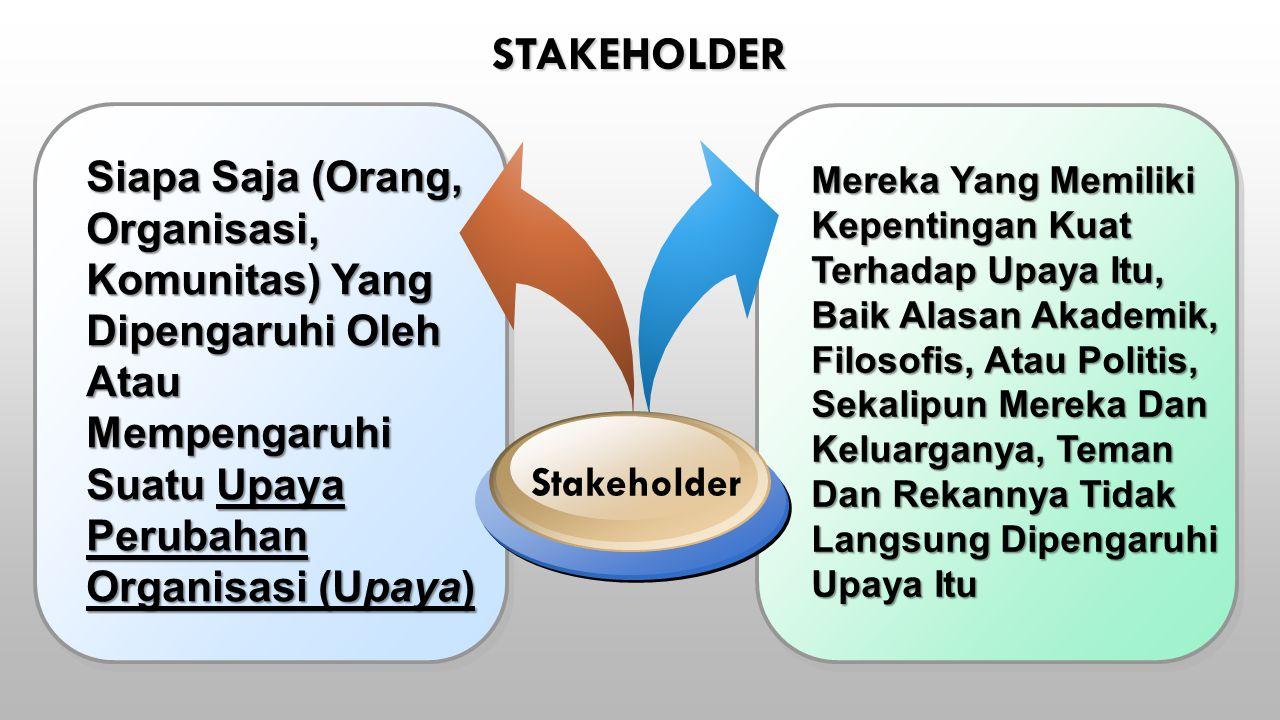 stakeholder Siapa Saja (Orang, Organisasi, Komunitas) Yang Dipengaruhi Oleh Atau Mempengaruhi Suatu Upaya Perubahan Organisasi (Upaya)