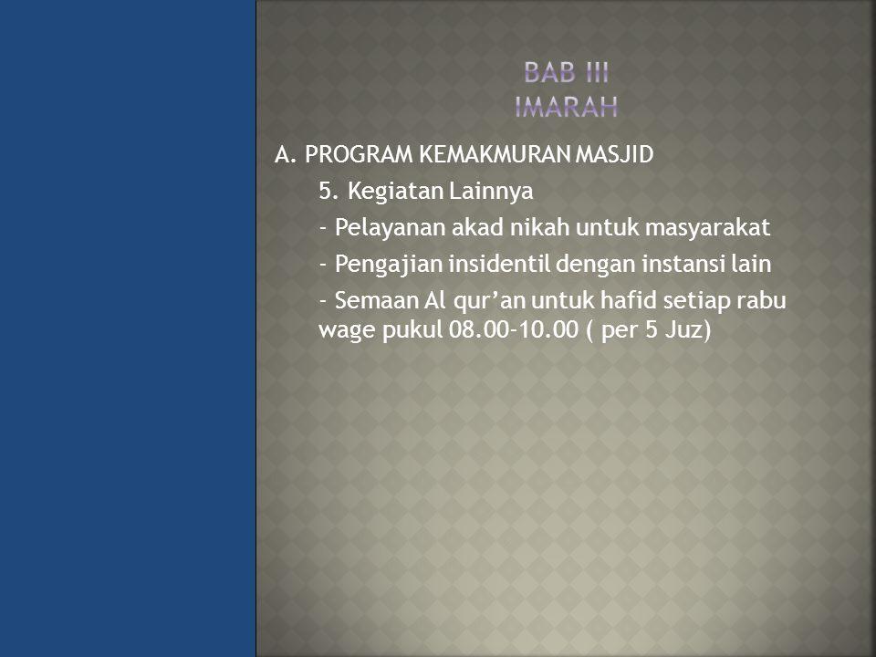 BAB III IMARAH A. PROGRAM KEMAKMURAN MASJID 5. Kegiatan Lainnya