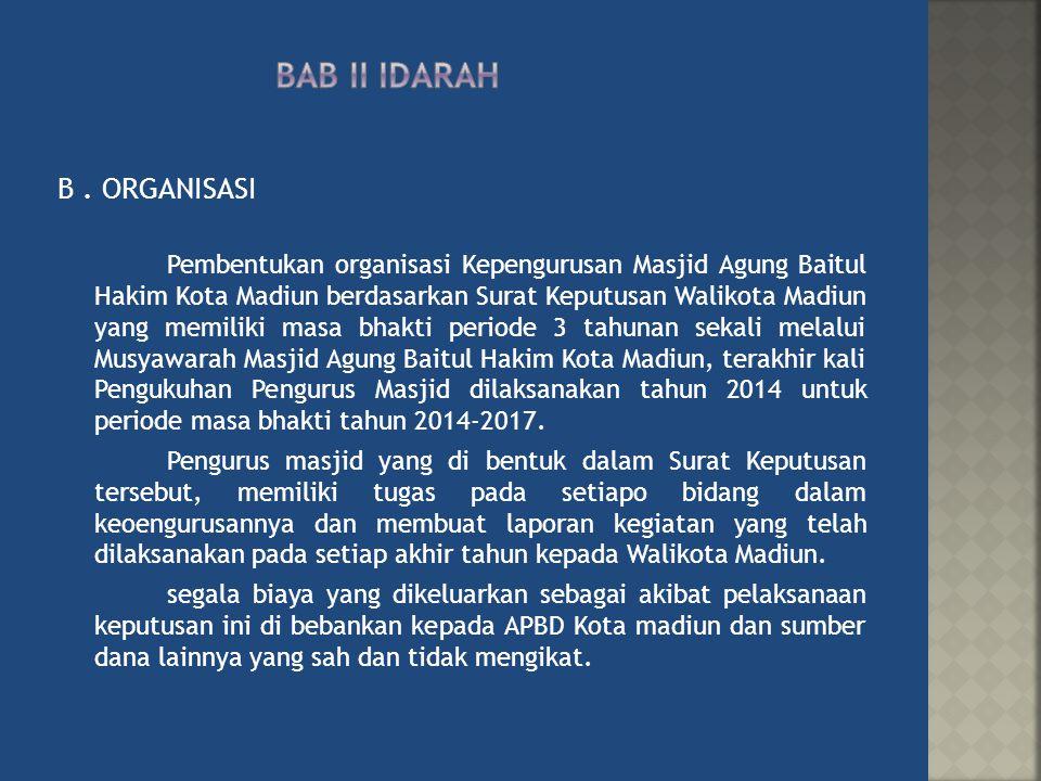 BAB Ii idarah B . ORGANISASI
