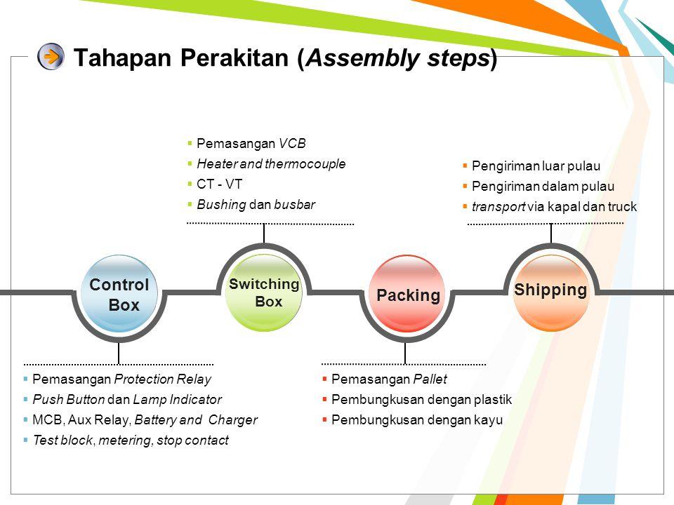 Tahapan Perakitan (Assembly steps)