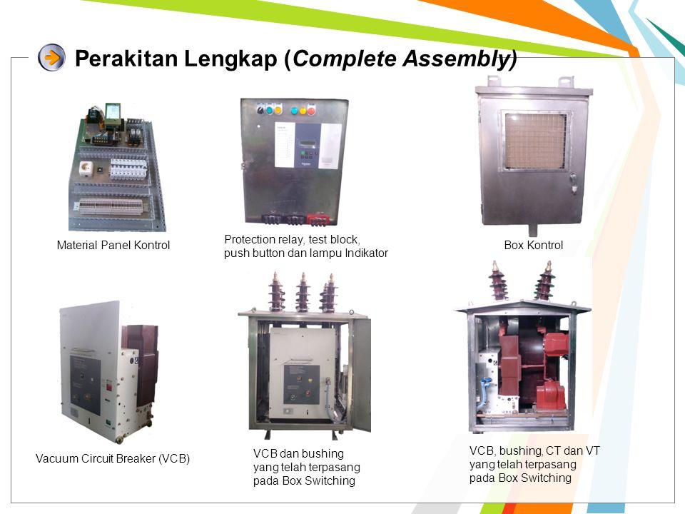 Perakitan Lengkap (Complete Assembly)
