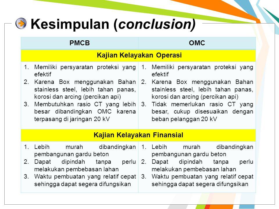Kesimpulan (conclusion)