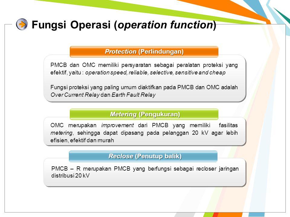 Fungsi Operasi (operation function)