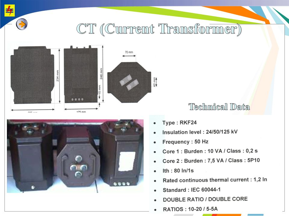 CT (Current Transformer)