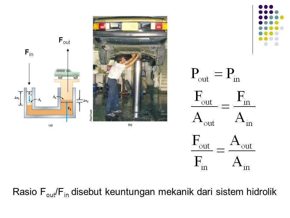 Rasio Fout/Fin disebut keuntungan mekanik dari sistem hidrolik