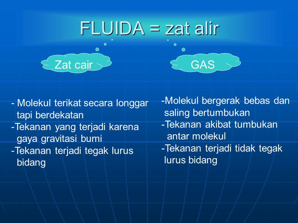 FLUIDA = zat alir Zat cair GAS Molekul bergerak bebas dan