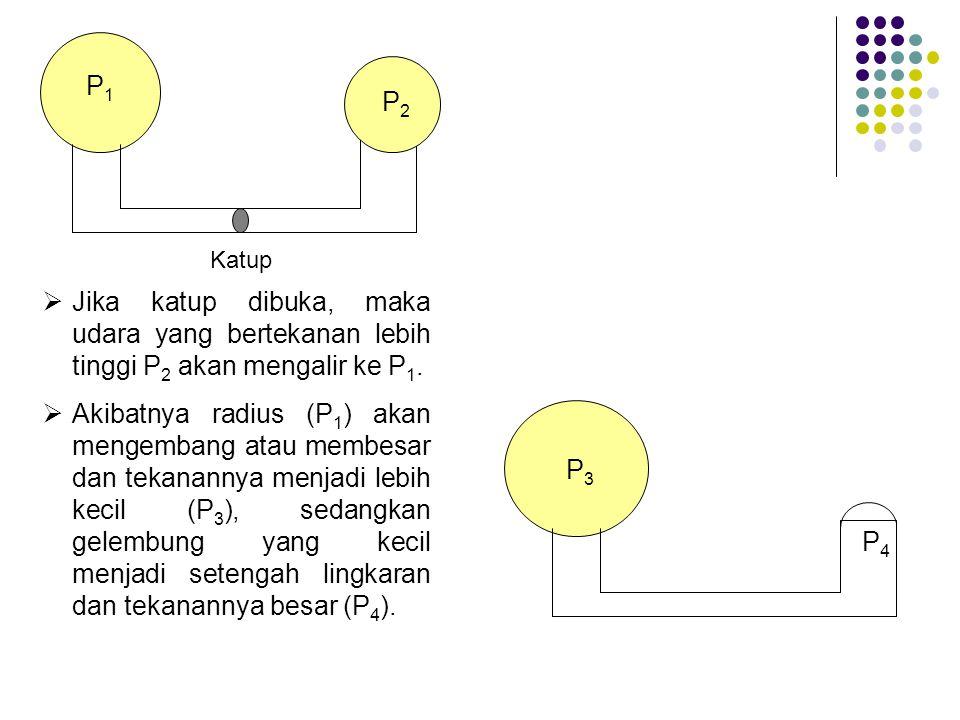 P1 P2. Katup. Jika katup dibuka, maka udara yang bertekanan lebih tinggi P2 akan mengalir ke P1.