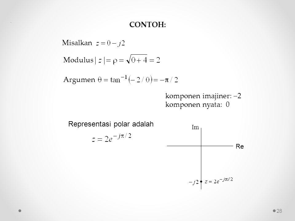 komponen imajiner: 2 komponen nyata: 0