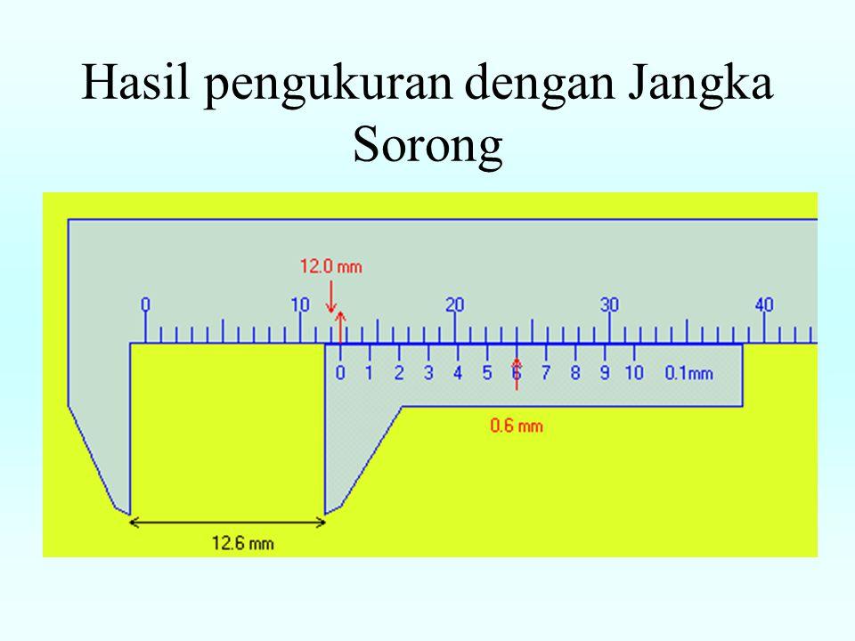 Hasil pengukuran dengan Jangka Sorong