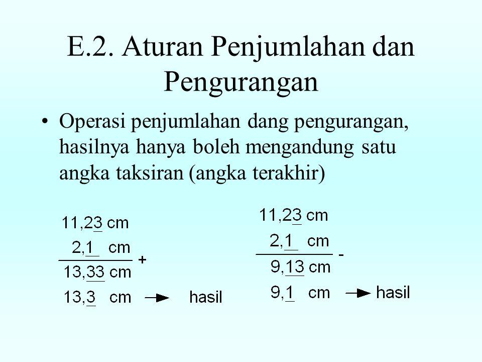 E.2. Aturan Penjumlahan dan Pengurangan