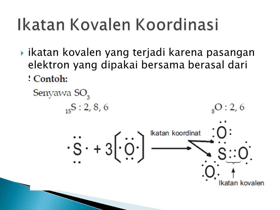 Ikatan Kovalen Koordinasi