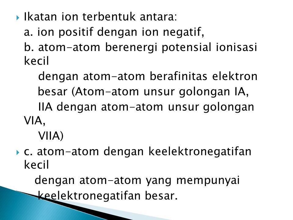 Ikatan ion terbentuk antara: