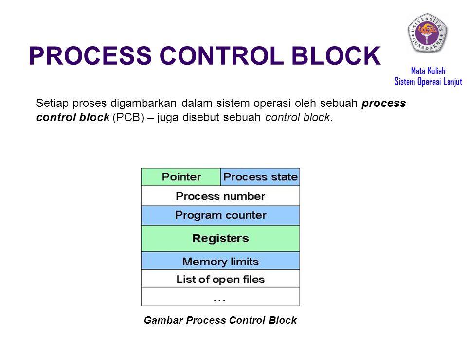 Gambar Process Control Block