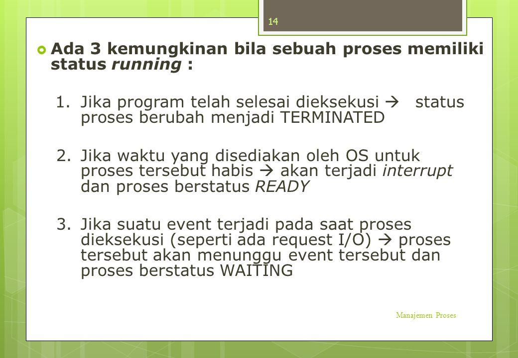 Ada 3 kemungkinan bila sebuah proses memiliki status running :