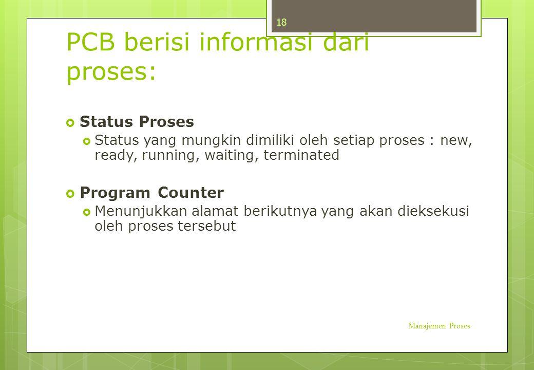 PCB berisi informasi dari proses: