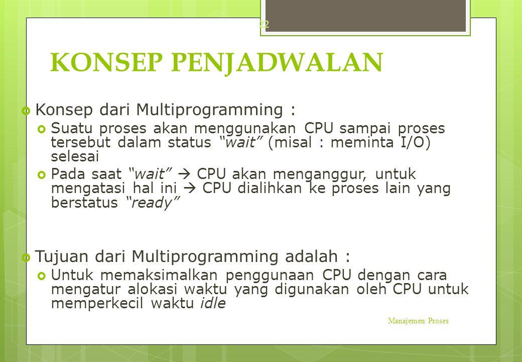 KONSEP PENJADWALAN Konsep dari Multiprogramming :