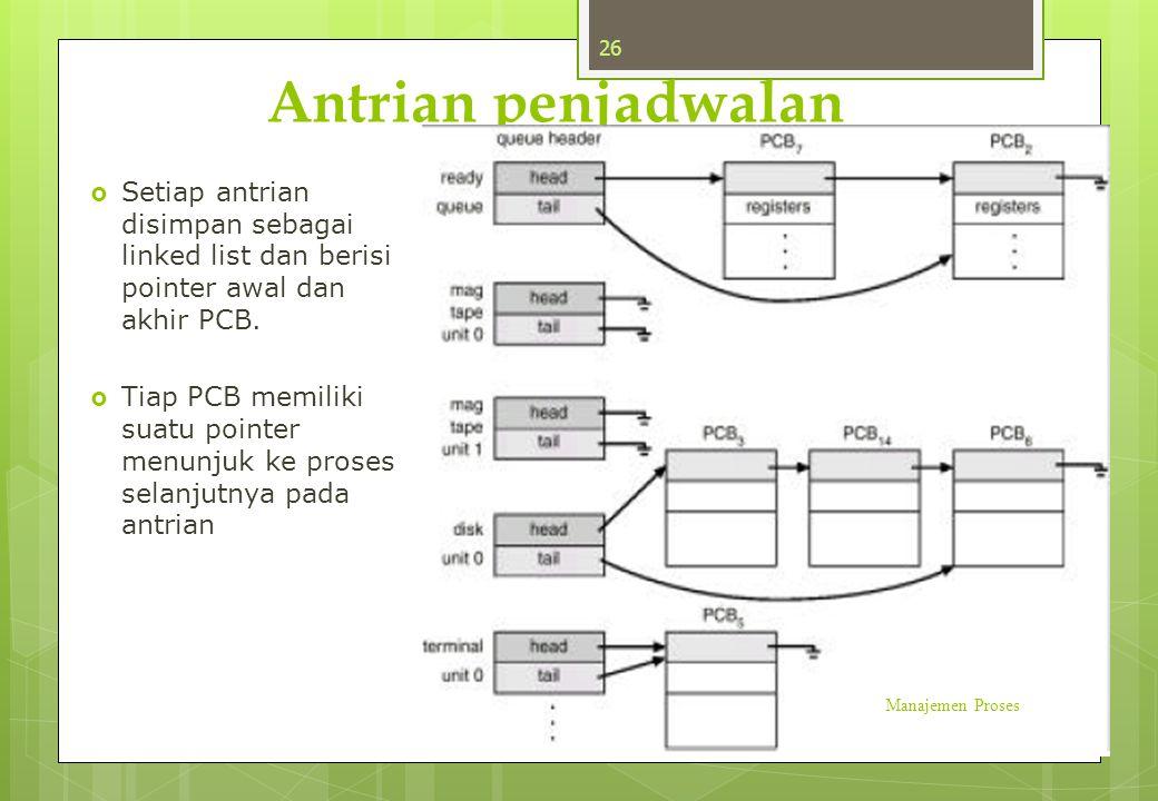 Antrian penjadwalan Setiap antrian disimpan sebagai linked list dan berisi pointer awal dan akhir PCB.