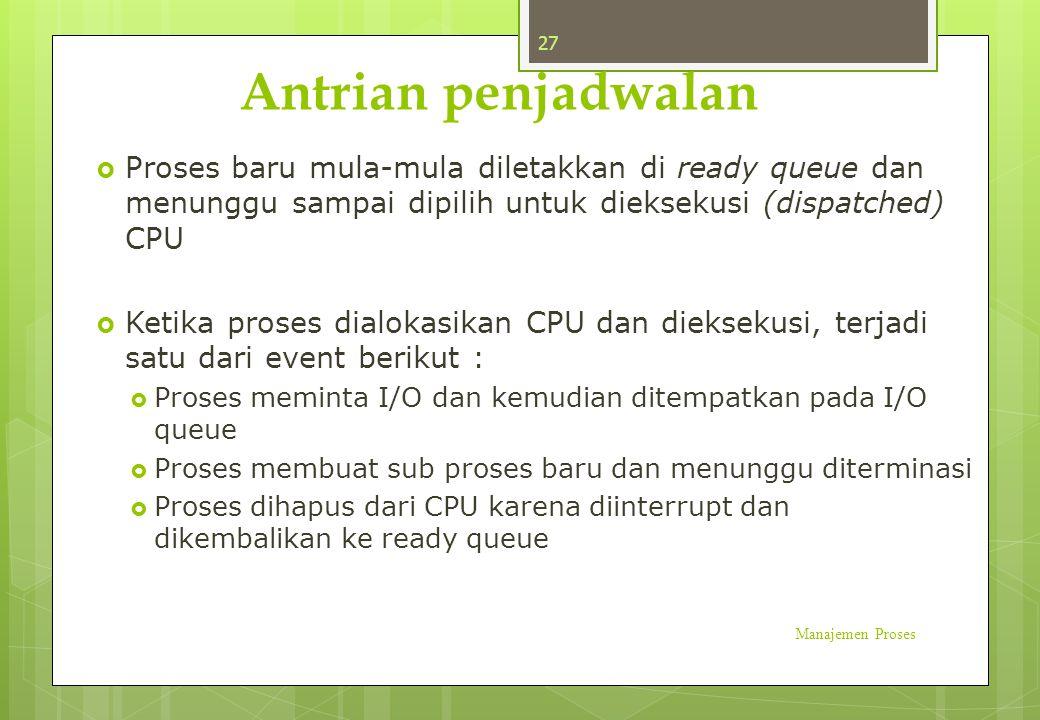 Antrian penjadwalan Proses baru mula-mula diletakkan di ready queue dan menunggu sampai dipilih untuk dieksekusi (dispatched) CPU.