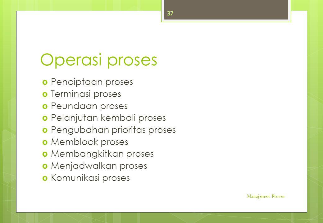 Operasi proses Penciptaan proses Terminasi proses Peundaan proses