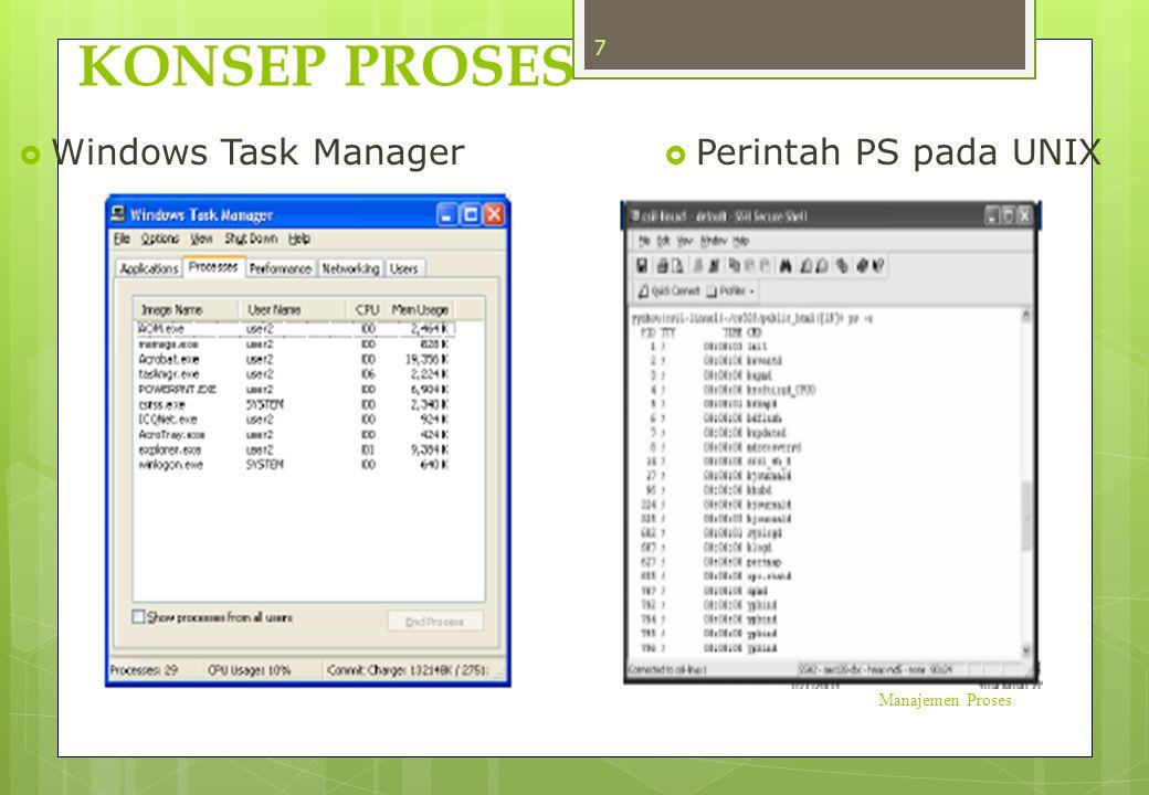 KONSEP PROSES Windows Task Manager Perintah PS pada UNIX