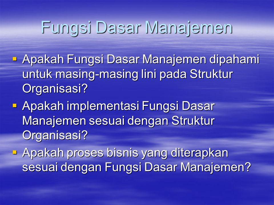 Fungsi Dasar Manajemen