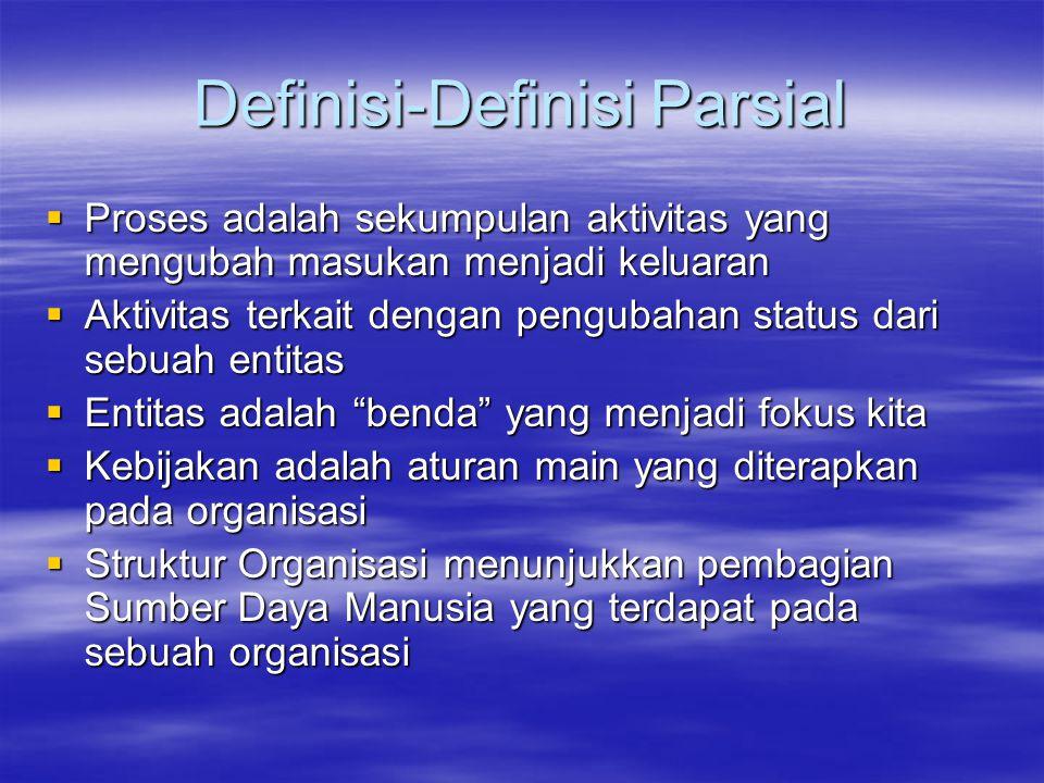 Definisi-Definisi Parsial