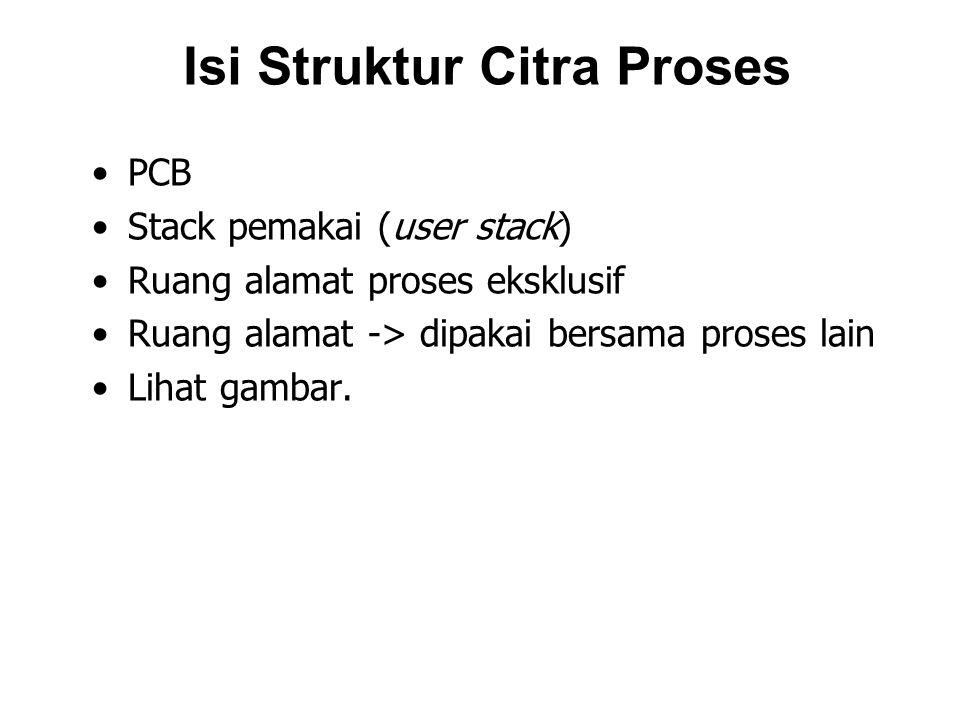 Isi Struktur Citra Proses