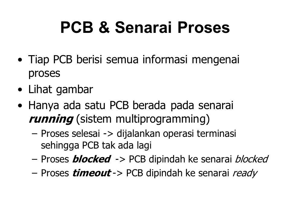 PCB & Senarai Proses Tiap PCB berisi semua informasi mengenai proses